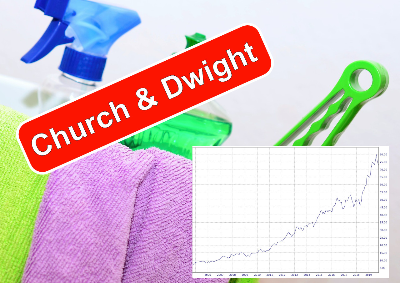 Church & Dwight Aktie